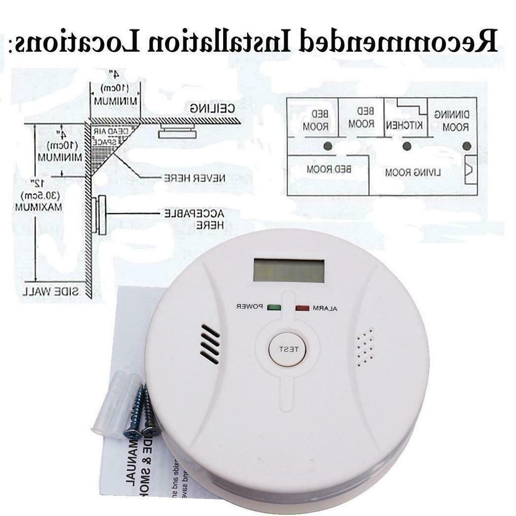 Combination Carbon Monoxide Operate Whole Sale