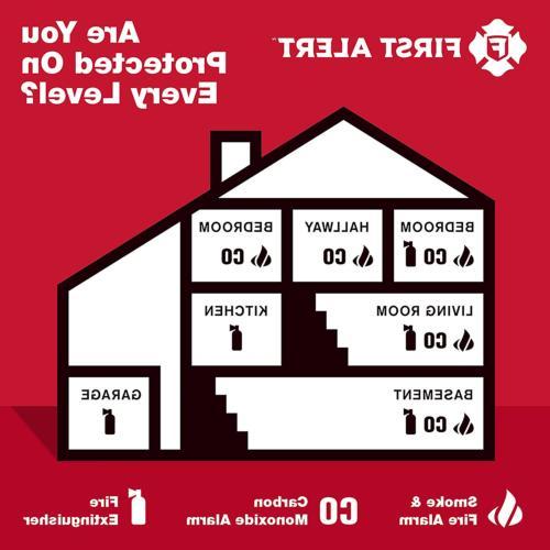 3 Pack Carbon Monoxide Alarm With 9V Backup