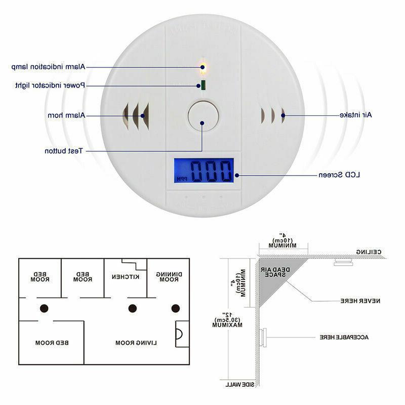 CO Detector Gas Audio Alert Tester