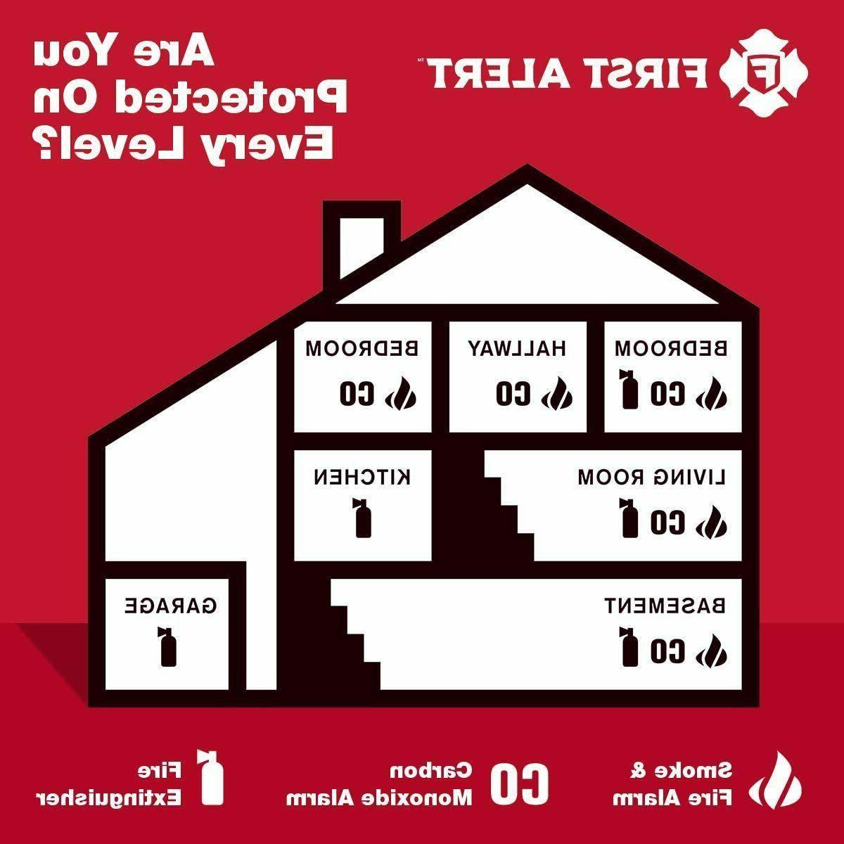 Smoke Fire Home Security Ionization Battery